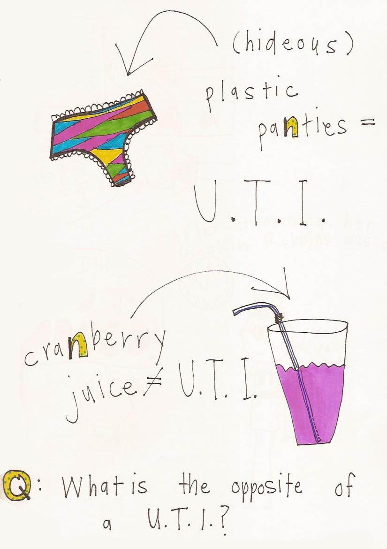 A: cranberry juice!